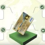 Увеличение лимита кредитной карты [способы]