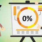Беспроцентный займ: миф или реальность