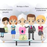 Топ-10 способов вложения денег с обязательным доходом